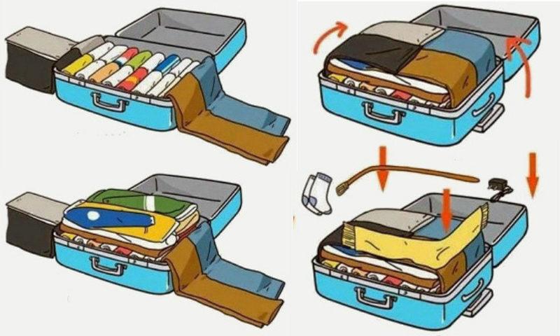 Правила упаковки ручной клади