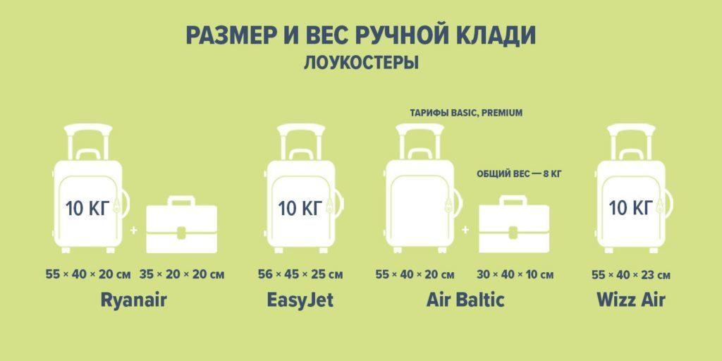 yavlyaetsya_li_ryukzak_ruchnoy_kladyu_4-1024x512-3546839